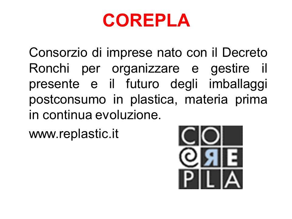 COREPLA Consorzio di imprese nato con il Decreto Ronchi per organizzare e gestire il presente e il futuro degli imballaggi postconsumo in plastica, ma