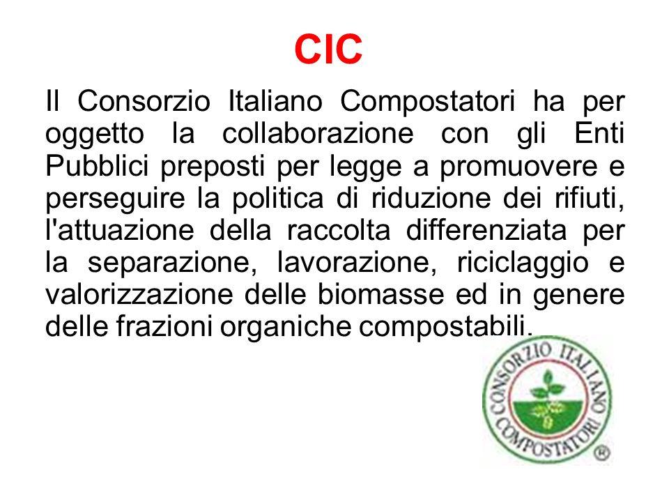 CIC Il Consorzio Italiano Compostatori ha per oggetto la collaborazione con gli Enti Pubblici preposti per legge a promuovere e perseguire la politica
