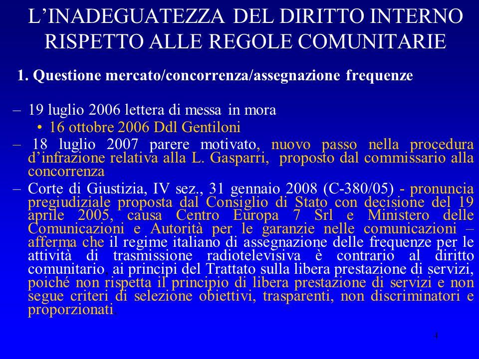 4 LINADEGUATEZZA DEL DIRITTO INTERNO RISPETTO ALLE REGOLE COMUNITARIE 1. Questione mercato/concorrenza/assegnazione frequenze –19 luglio 2006 lettera