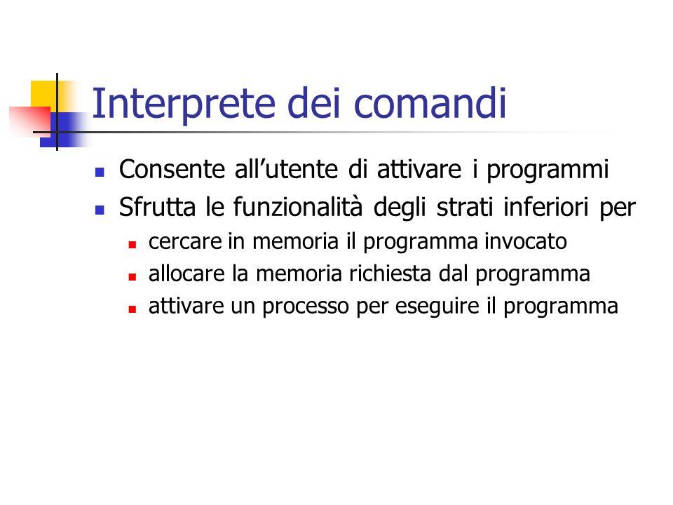 Interprete dei comandi Consente allutente di attivare i programmi Sfrutta le funzionalità degli strati inferiori per cercare in memoria il programma i