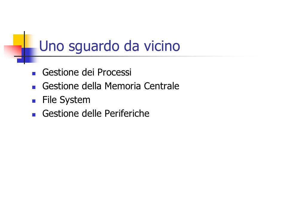 Uno sguardo da vicino Gestione dei Processi Gestione della Memoria Centrale File System Gestione delle Periferiche