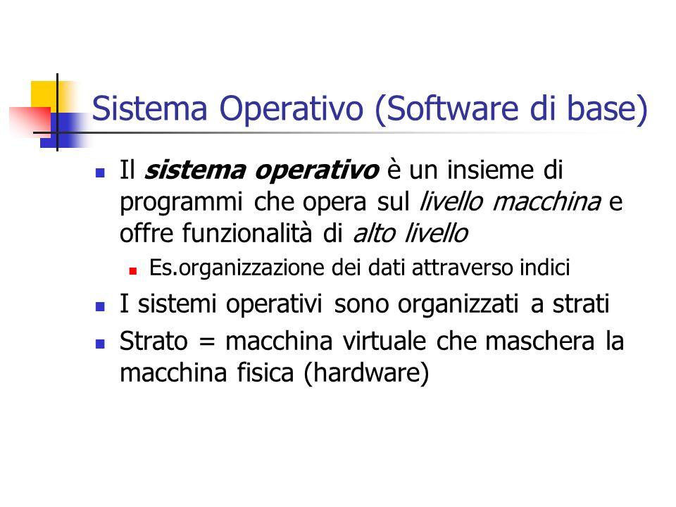 Sistema Operativo (Software di base) Il sistema operativo è un insieme di programmi che opera sul livello macchina e offre funzionalità di alto livell