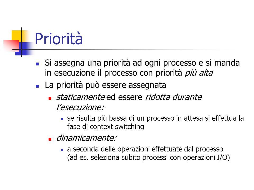 Priorità Si assegna una priorità ad ogni processo e si manda in esecuzione il processo con priorità più alta La priorità può essere assegnata staticam
