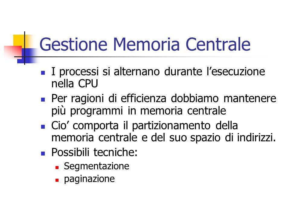 Gestione Memoria Centrale I processi si alternano durante lesecuzione nella CPU Per ragioni di efficienza dobbiamo mantenere più programmi in memoria