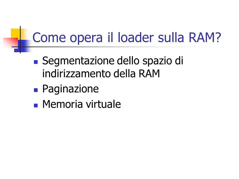 Come opera il loader sulla RAM? Segmentazione dello spazio di indirizzamento della RAM Paginazione Memoria virtuale