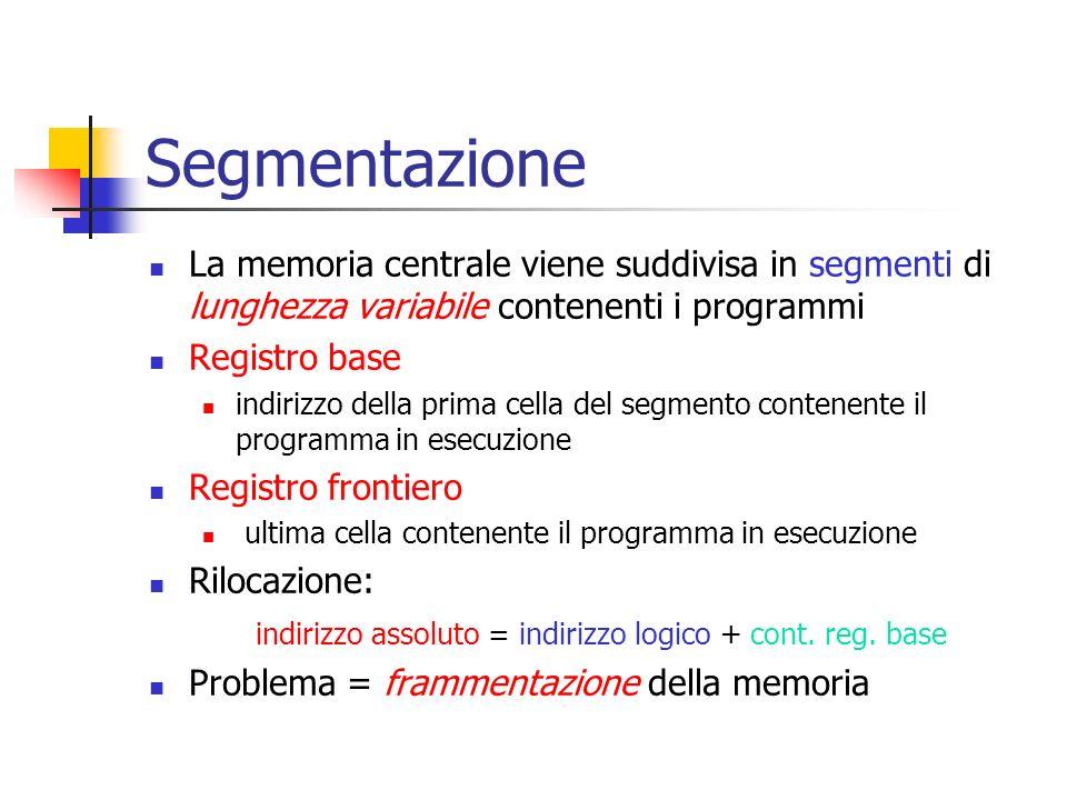 Segmentazione La memoria centrale viene suddivisa in segmenti di lunghezza variabile contenenti i programmi Registro base indirizzo della prima cella