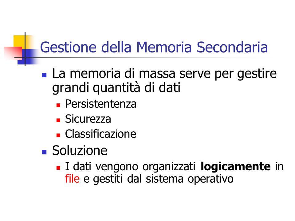 Gestione della Memoria Secondaria La memoria di massa serve per gestire grandi quantità di dati Persistentenza Sicurezza Classificazione Soluzione I d