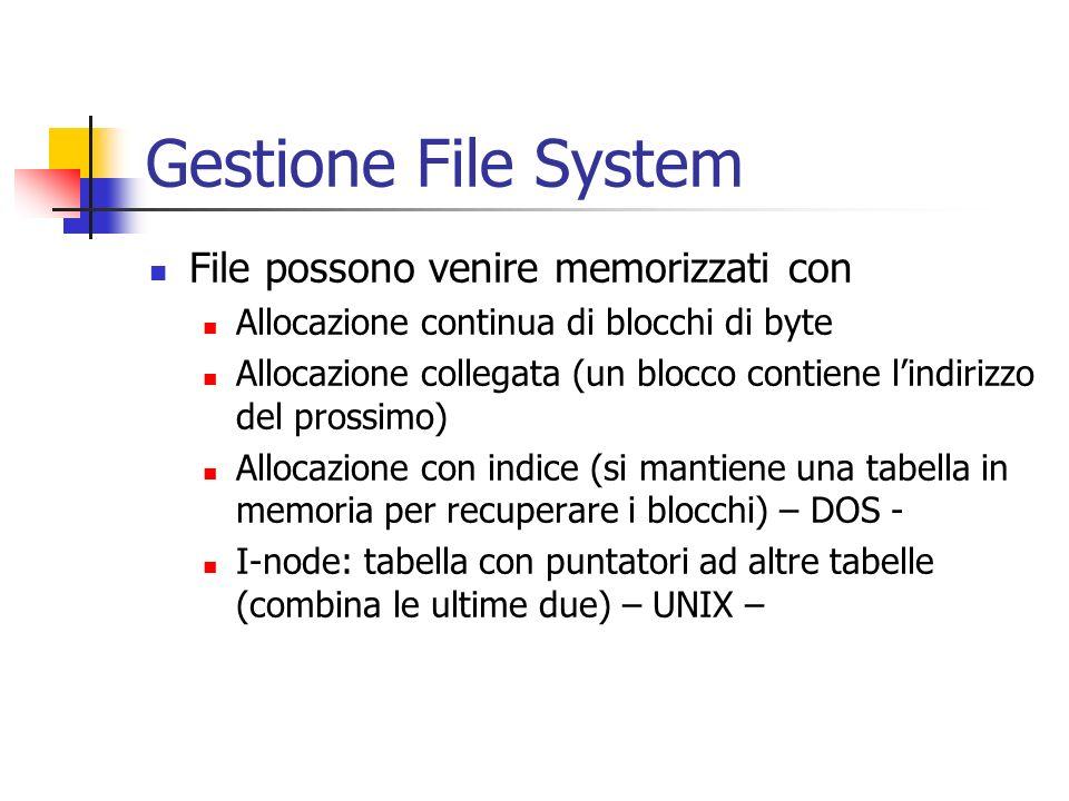 Gestione File System File possono venire memorizzati con Allocazione continua di blocchi di byte Allocazione collegata (un blocco contiene lindirizzo