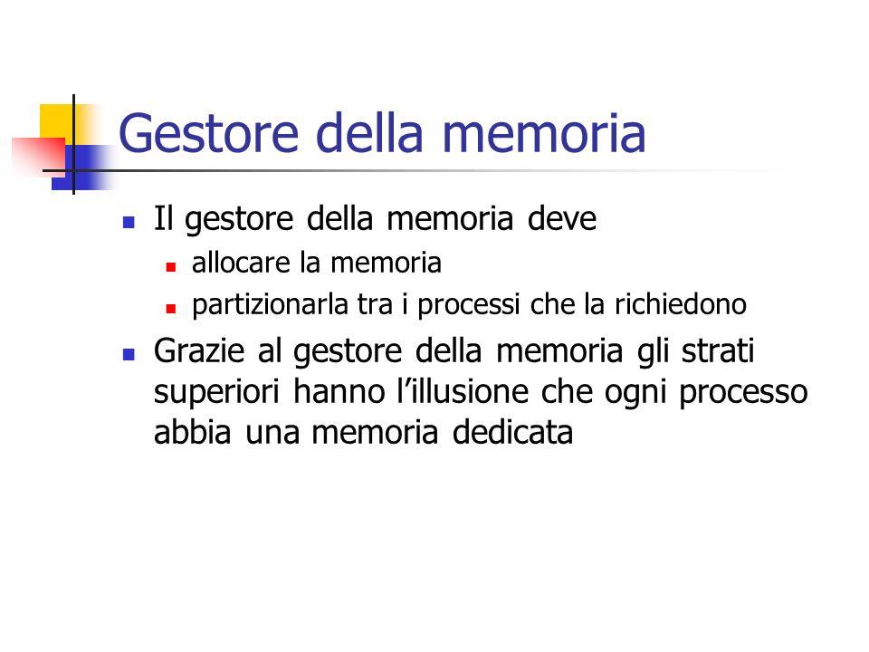 Gestore della memoria Il gestore della memoria deve allocare la memoria partizionarla tra i processi che la richiedono Grazie al gestore della memoria