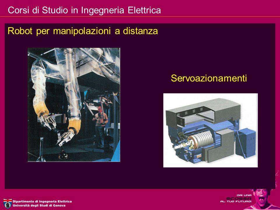 Corsi di Studio in Ingegneria Elettrica Robot per manipolazioni a distanza Servoazionamenti