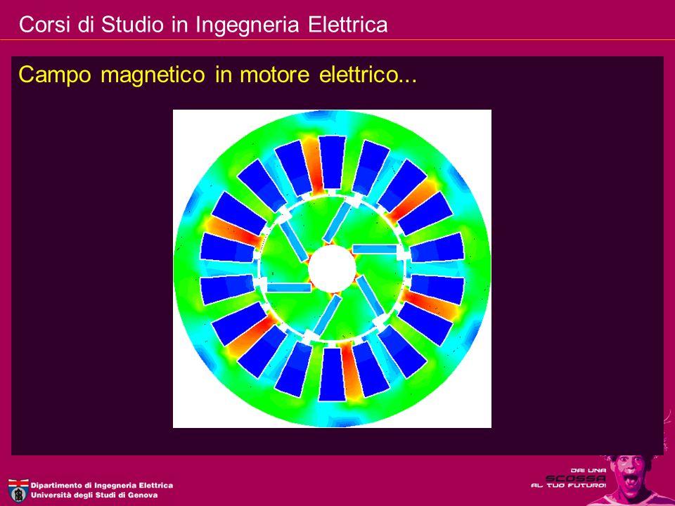 Corsi di Studio in Ingegneria Elettrica Campo magnetico in motore elettrico...