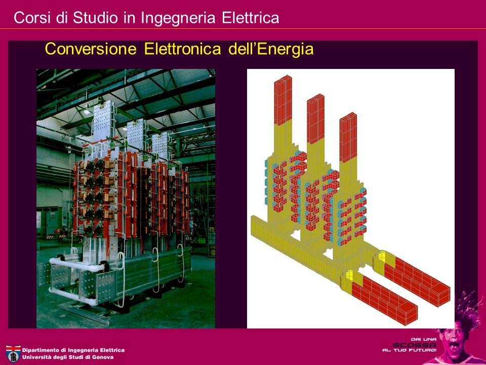 Corsi di Studio in Ingegneria Elettrica Conversione Elettronica dellEnergia