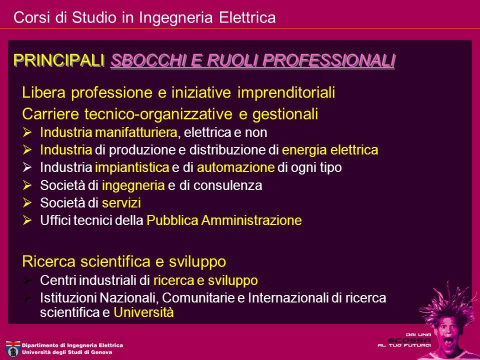 Corsi di Studio in Ingegneria Elettrica PRINCIPALI SBOCCHI E RUOLI PROFESSIONALI Libera professione e iniziative imprenditoriali Carriere tecnico-orga