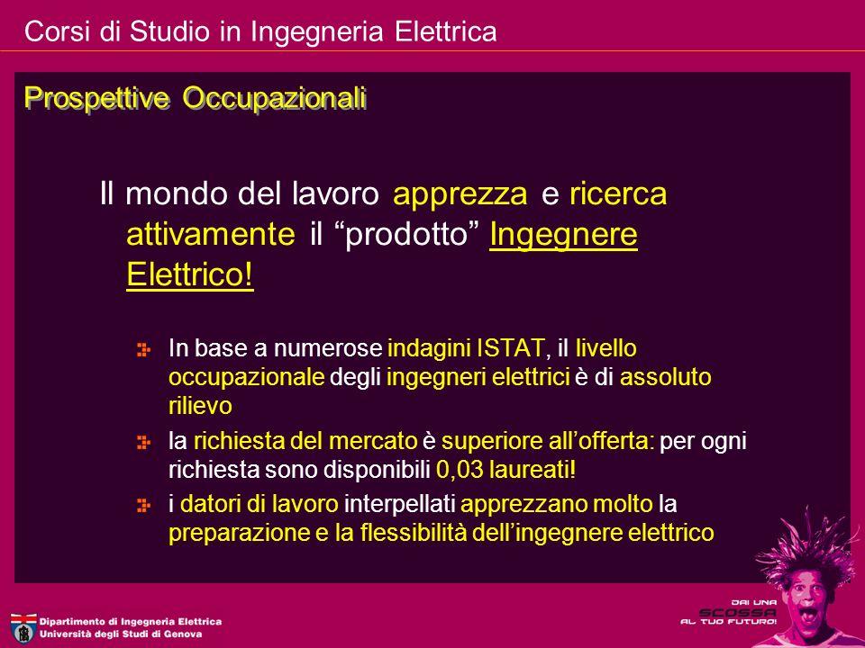 Corsi di Studio in Ingegneria Elettrica Prospettive Occupazionali Il mondo del lavoro apprezza e ricerca attivamente il prodotto Ingegnere Elettrico!