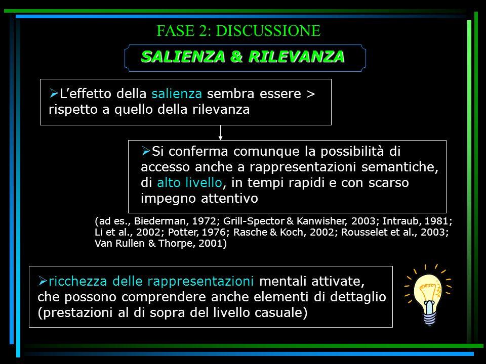 FASE 2: DISCUSSIONE SALIENZA & RILEVANZA Leffetto della salienza sembra essere > rispetto a quello della rilevanza Si conferma comunque la possibilità