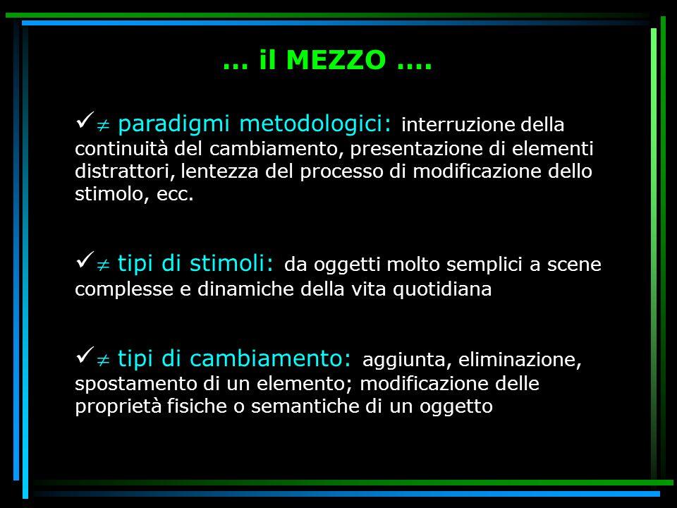 … il MEZZO …. paradigmi metodologici: interruzione della continuità del cambiamento, presentazione di elementi distrattori, lentezza del processo di m