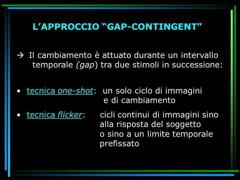 Il cambiamento è attuato durante un intervallo …….temporale (gap) tra due stimoli in successione: tecnica one-shot: un solo ciclo di immagini ……………………