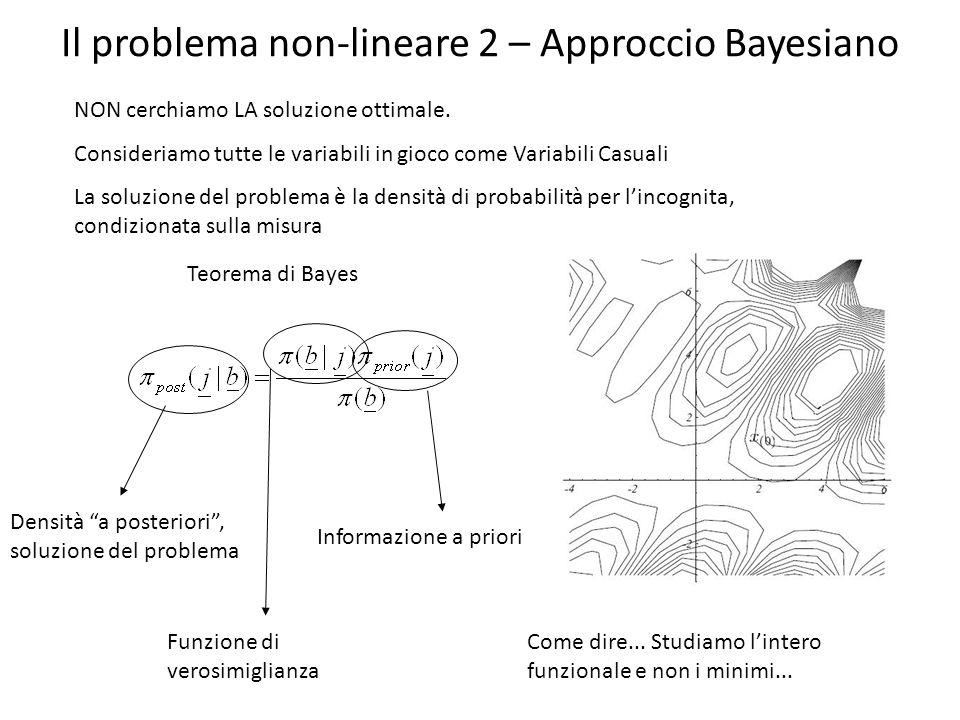 Il problema non-lineare 2 – Approccio Bayesiano NON cerchiamo LA soluzione ottimale. Consideriamo tutte le variabili in gioco come Variabili Casuali L