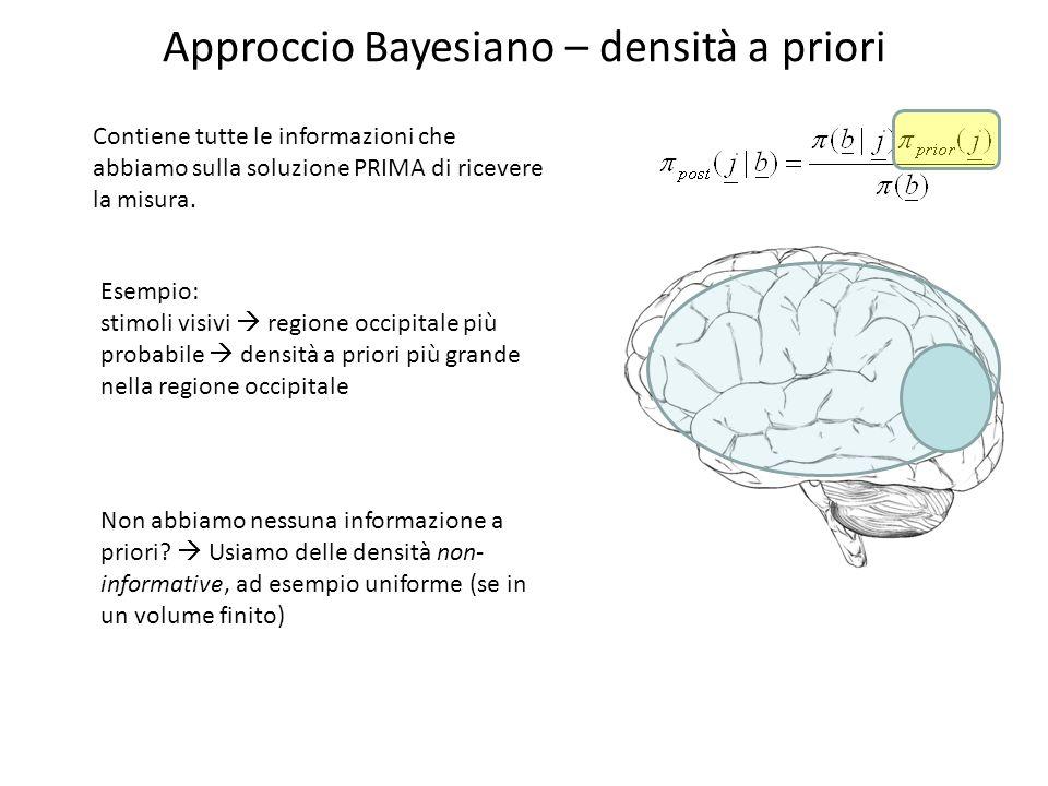 Approccio Bayesiano – densità a priori Contiene tutte le informazioni che abbiamo sulla soluzione PRIMA di ricevere la misura. Esempio: stimoli visivi