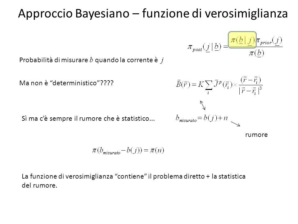 Approccio Bayesiano – funzione di verosimiglianza Probabilità di misurare b quando la corrente è j Ma non è deterministico???? Sì ma cè sempre il rumo