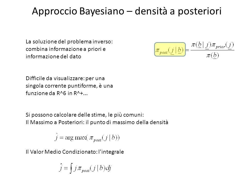Approccio Bayesiano – densità a posteriori La soluzione del problema inverso: combina informazione a priori e informazione del dato Difficile da visua