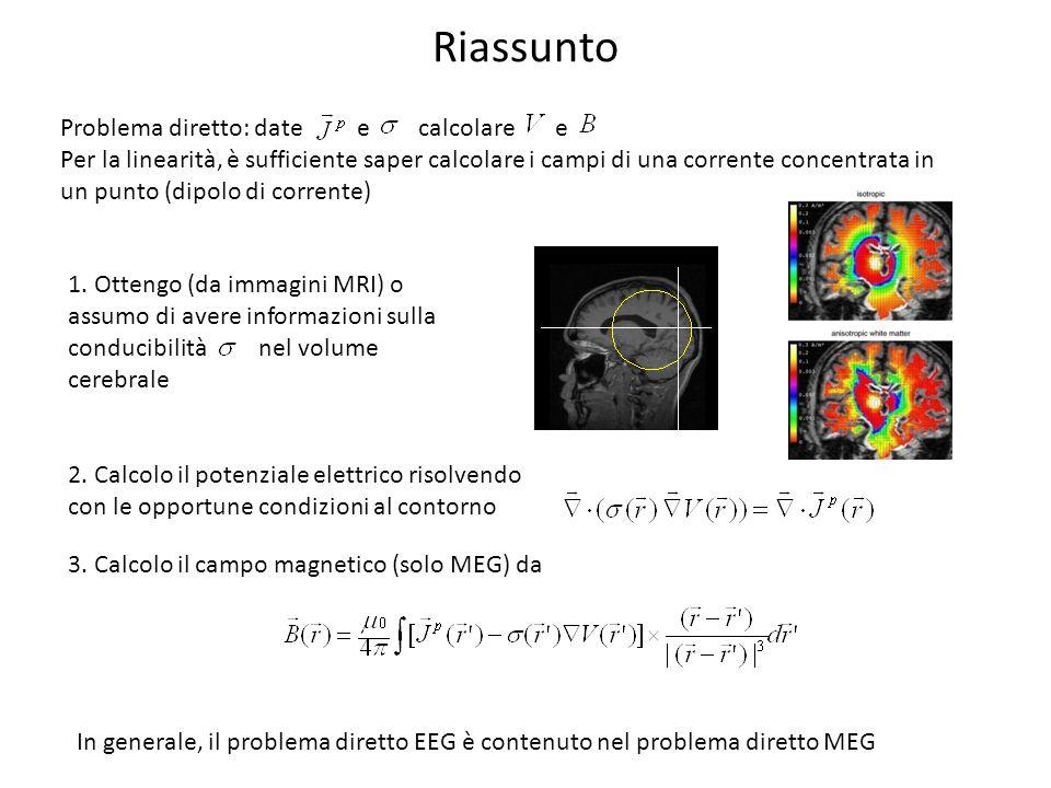 N sensori, S sorgenti = Set di basi ortonormali Costruzione del problema discreto Calcoliamo il prob diretto (in qlche modo) F trasforma correnti in campi