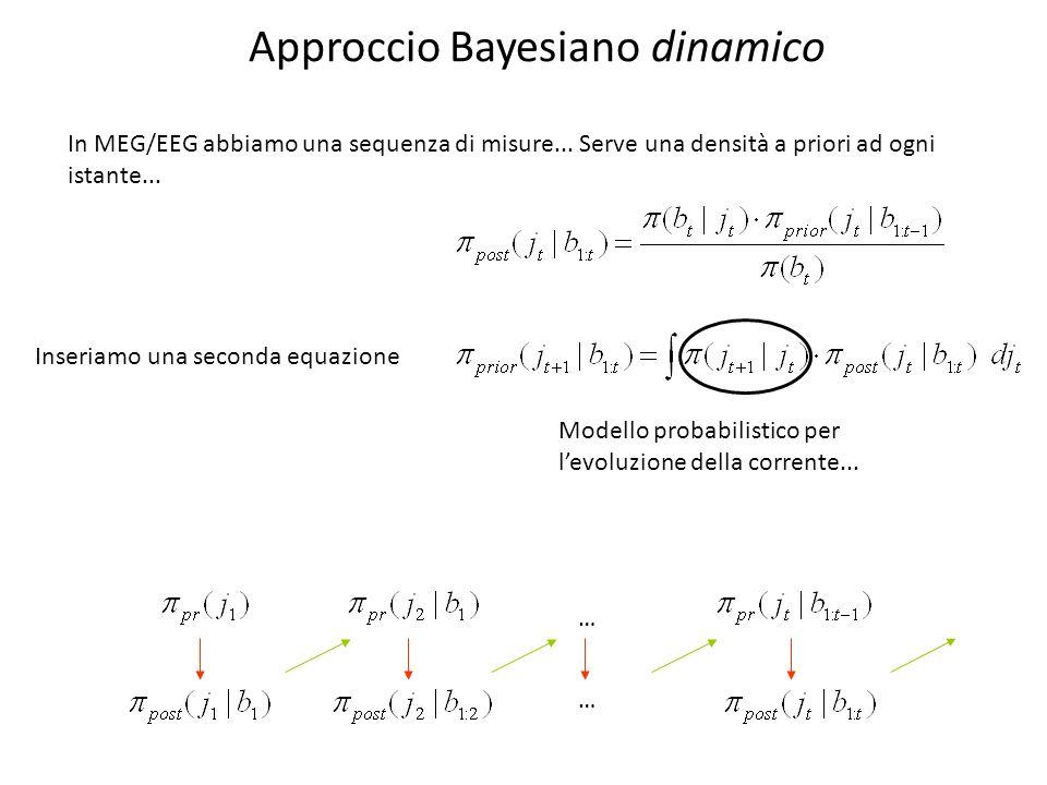 Approccio Bayesiano dinamico In MEG/EEG abbiamo una sequenza di misure... Serve una densità a priori ad ogni istante... Inseriamo una seconda equazion