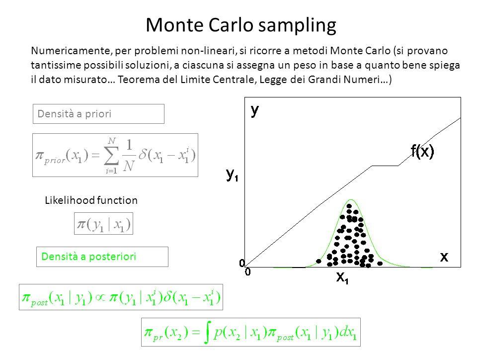 Monte Carlo sampling Densità a priori Likelihood function Densità a posteriori Numericamente, per problemi non-lineari, si ricorre a metodi Monte Carl