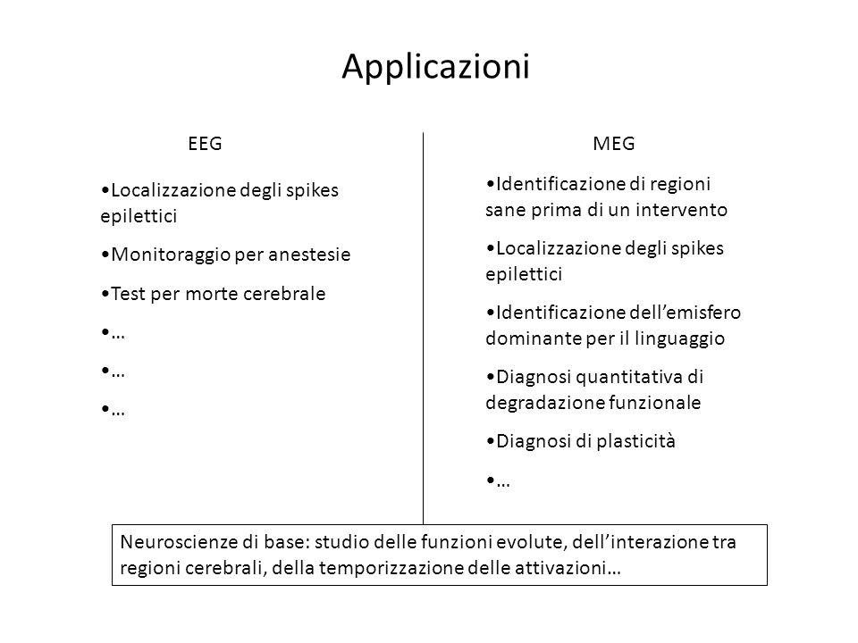 Applicazioni Identificazione di regioni sane prima di un intervento Localizzazione degli spikes epilettici Identificazione dellemisfero dominante per