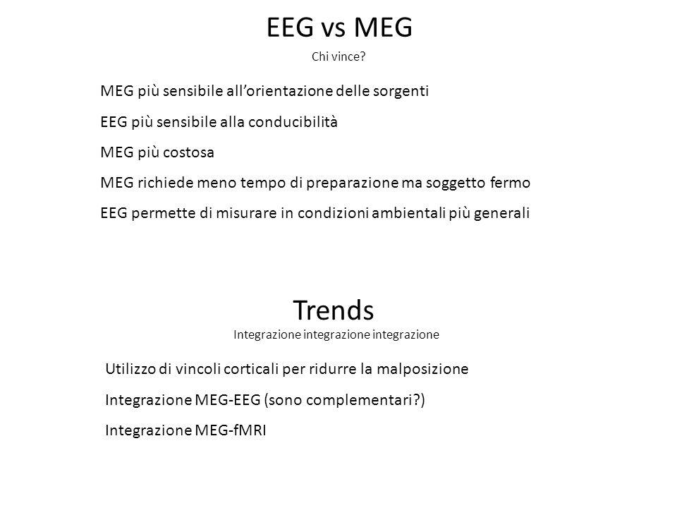 EEG vs MEG Chi vince? MEG più sensibile allorientazione delle sorgenti EEG più sensibile alla conducibilità MEG più costosa MEG richiede meno tempo di