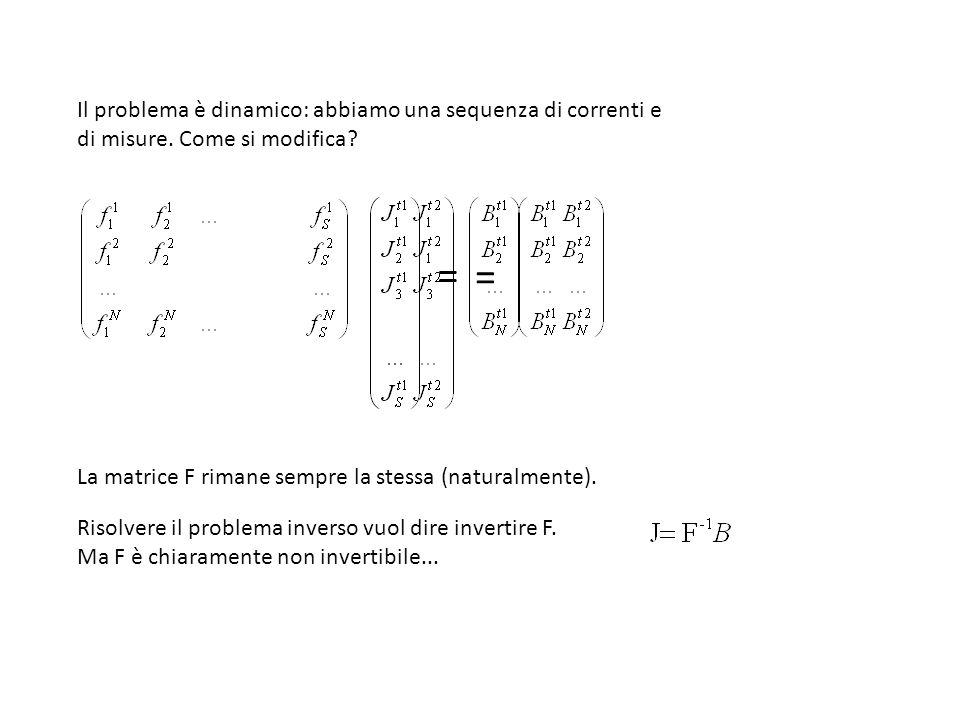 = = Il problema è dinamico: abbiamo una sequenza di correnti e di misure. Come si modifica? La matrice F rimane sempre la stessa (naturalmente). Risol