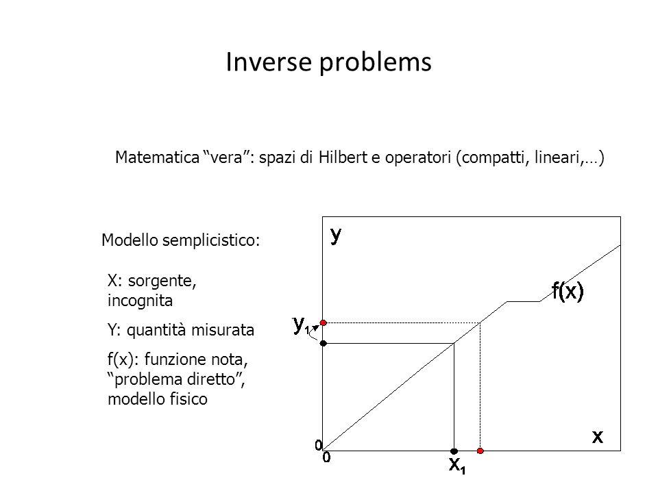 Inverse problems X: sorgente, incognita Y: quantità misurata f(x): funzione nota, problema diretto, modello fisico Matematica vera: spazi di Hilbert e