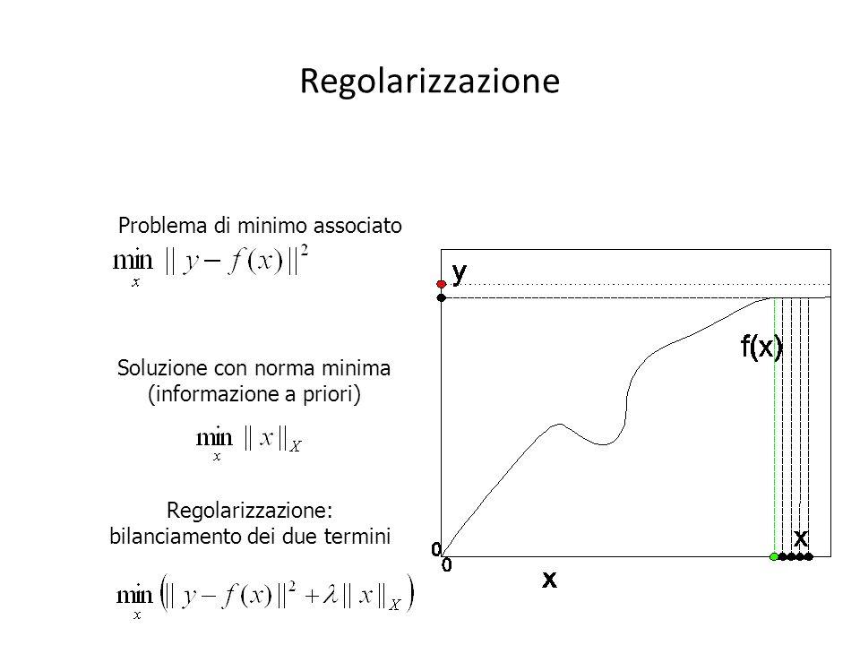 Approccio Bayesiano Distribuzione rumore Likelihood function (funzione di verosimiglianza) Informazione a priori Densità a posteriori STIMA