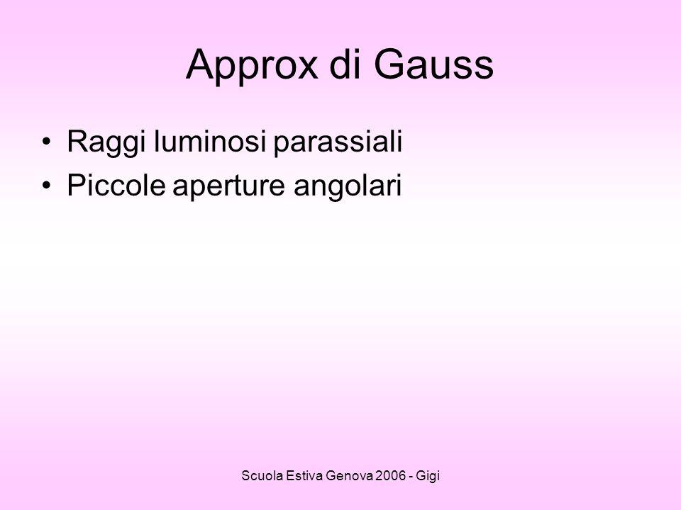 Scuola Estiva Genova 2006 - Gigi Approx di Gauss Raggi luminosi parassiali Piccole aperture angolari