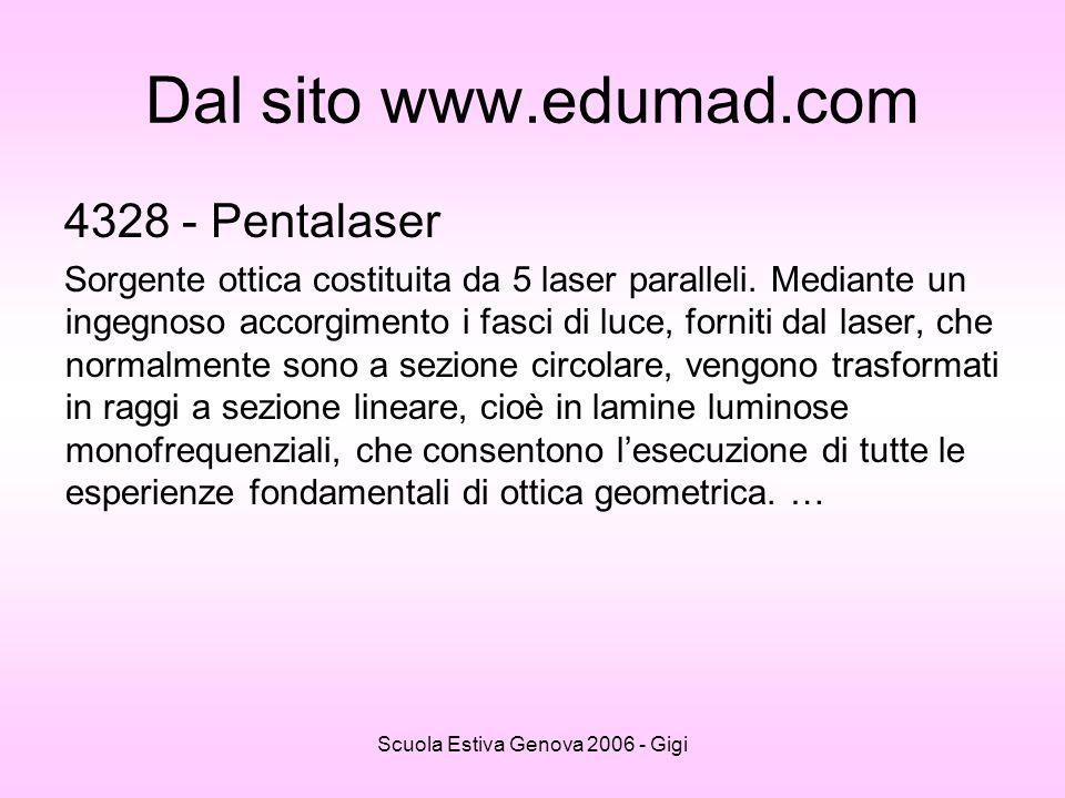Scuola Estiva Genova 2006 - Gigi Dal sito www.edumad.com 4328 - Pentalaser Sorgente ottica costituita da 5 laser paralleli. Mediante un ingegnoso acco