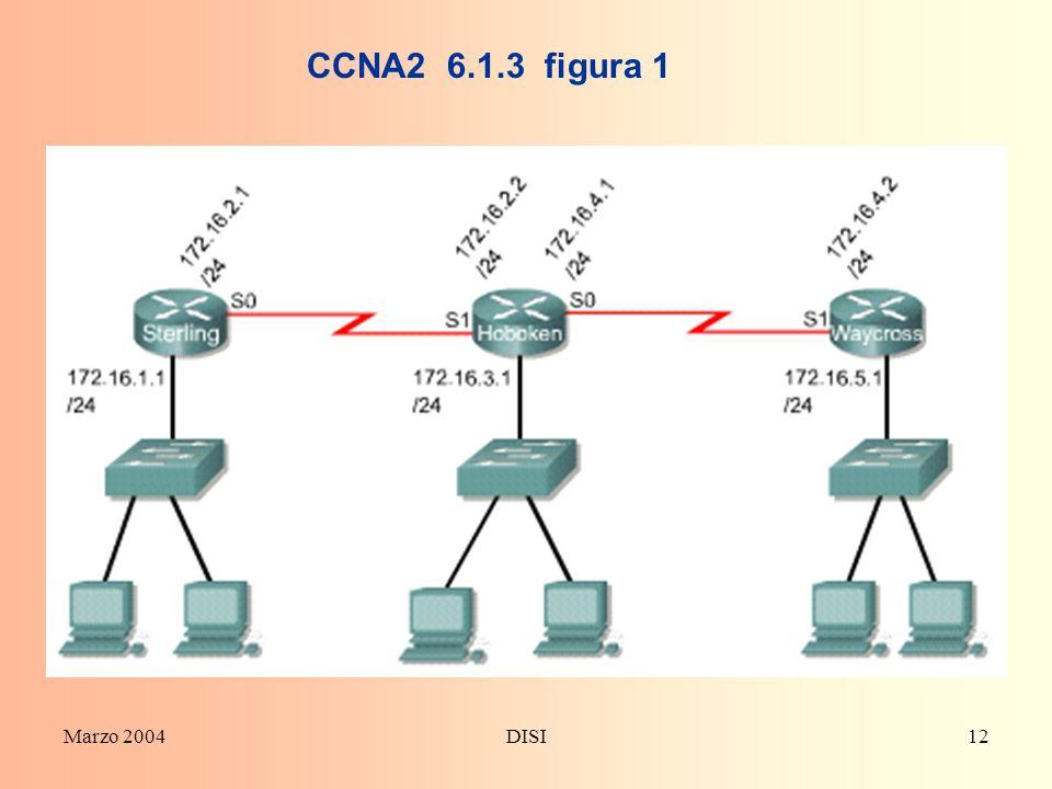 Marzo 2004DISI12 CCNA2 6.1.3 figura 1