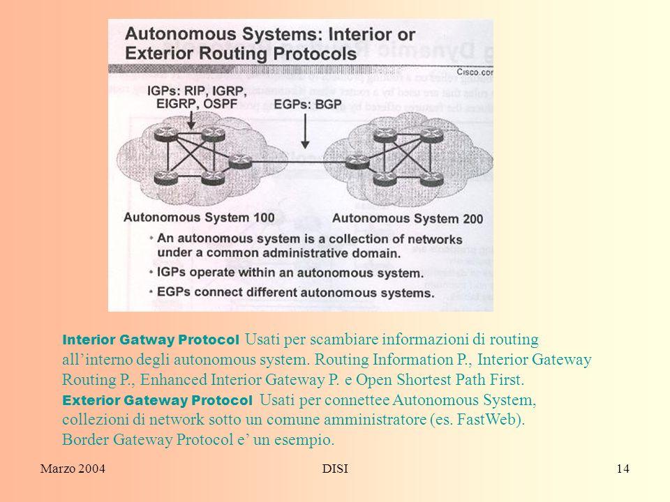 Marzo 2004DISI14 Interior Gatway Protocol Usati per scambiare informazioni di routing allinterno degli autonomous system. Routing Information P., Inte