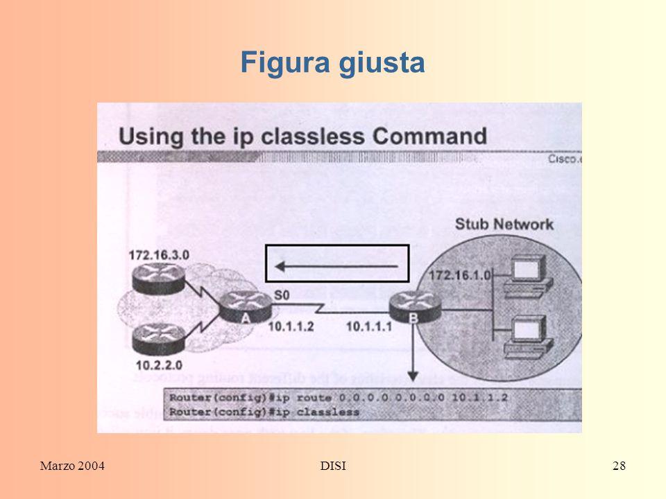 Marzo 2004DISI28 Figura giusta