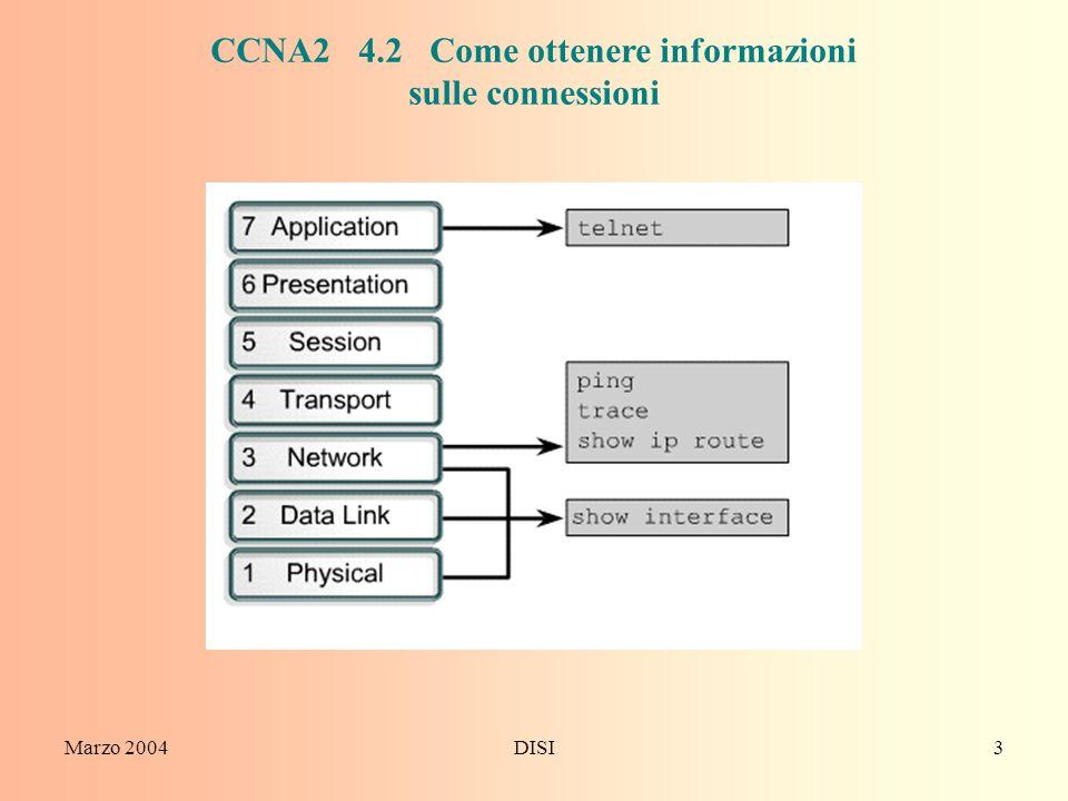 Marzo 2004DISI3 CCNA2 4.2 Come ottenere informazioni sulle connessioni