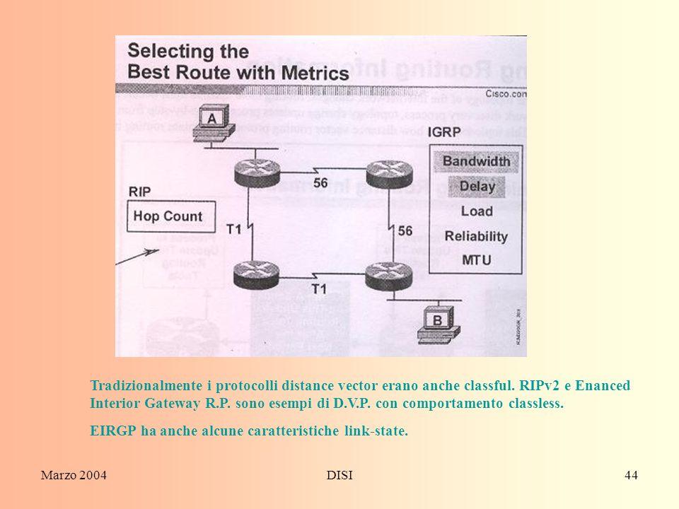 Marzo 2004DISI44 Tradizionalmente i protocolli distance vector erano anche classful. RIPv2 e Enanced Interior Gateway R.P. sono esempi di D.V.P. con c