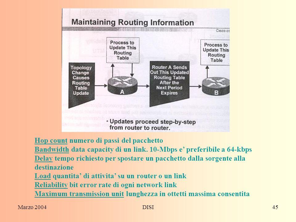 Marzo 2004DISI45 Hop count numero di passi del pacchetto Bandwidth data capacity di un link. 10-Mbps e preferibile a 64-kbps Delay tempo richiesto per