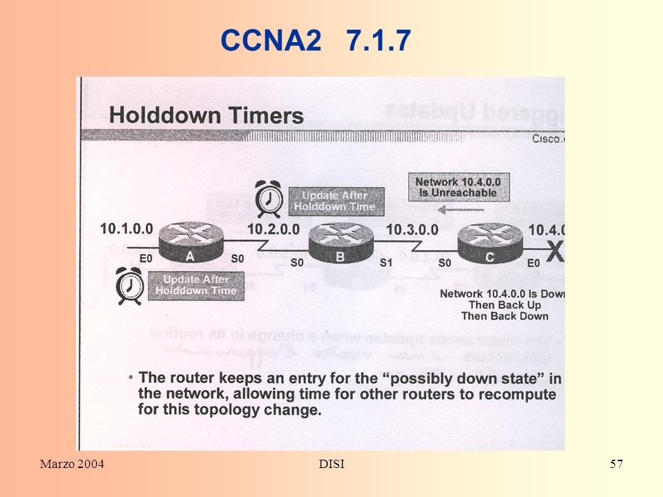 Marzo 2004DISI57 CCNA2 7.1.7