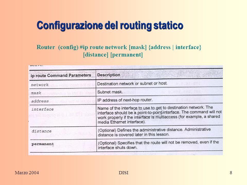 Marzo 2004DISI8 Configurazione del routing statico Router (config) #ip route network [mask] {address | interface} [distance] [permanent]