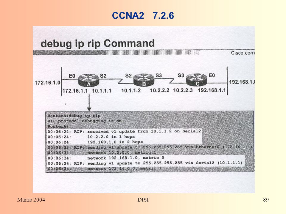 Marzo 2004DISI89 CCNA2 7.2.6