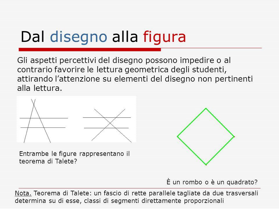Dal disegno alla figura Gli aspetti percettivi del disegno possono impedire o al contrario favorire le lettura geometrica degli studenti, attirando la