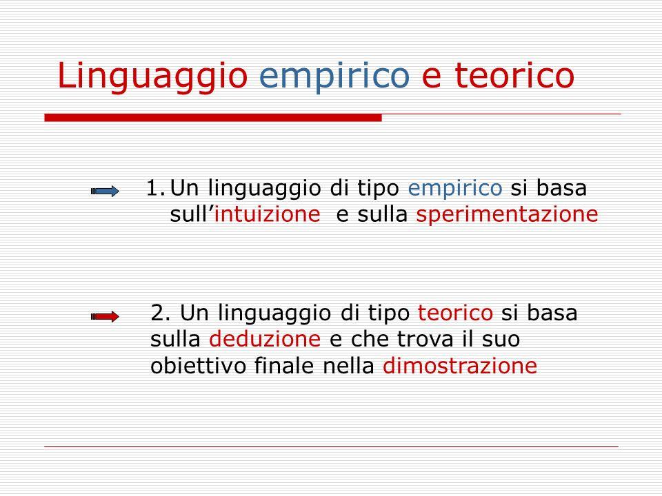 2. Un linguaggio di tipo teorico si basa sulla deduzione e che trova il suo obiettivo finale nella dimostrazione 1.Un linguaggio di tipo empirico si b