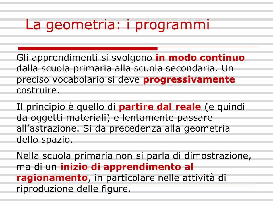 Nella scuola secondaria si riprende la geometria del piano e dello spazio introdotta nella scuola primaria.