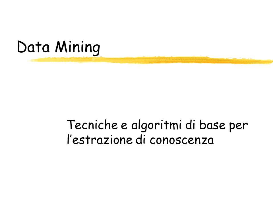 Processo di estrazione dati dati selezionati dati processati dati trasformati pattern conoscenza DATA MINING