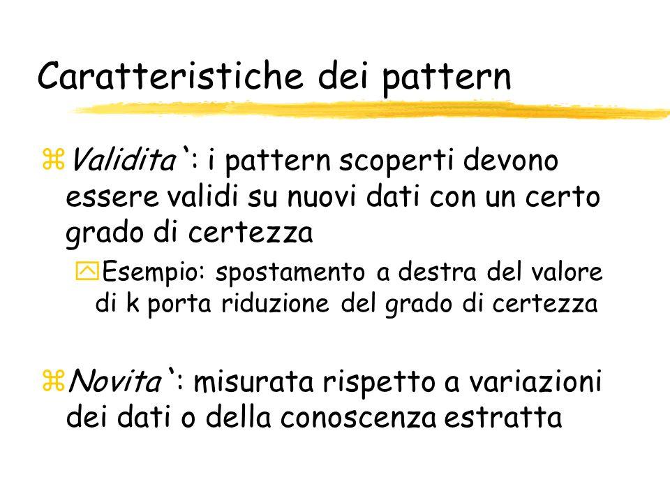 Caratteristiche dei pattern zValidita`: i pattern scoperti devono essere validi su nuovi dati con un certo grado di certezza yEsempio: spostamento a d