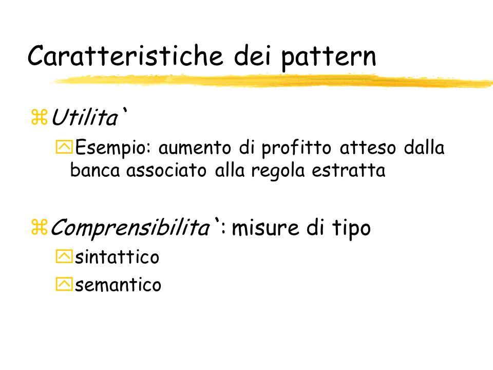 Caratteristiche dei pattern zUtilita` yEsempio: aumento di profitto atteso dalla banca associato alla regola estratta zComprensibilita`: misure di tip